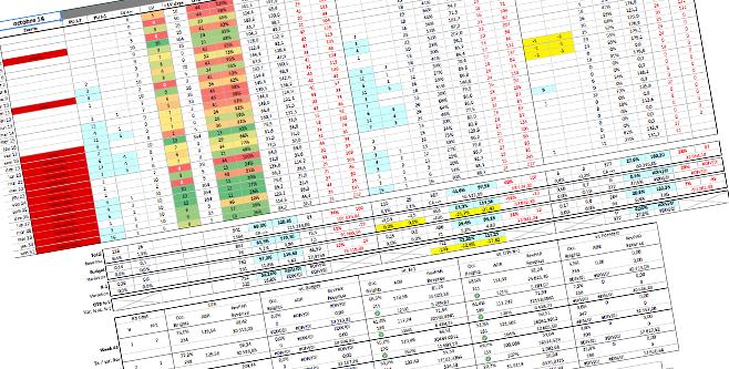 Revenue Maanagement System - RMS - Analyse détaillée du portfeuille de réservation d'un hôtel ou d'une résidence hôtelière