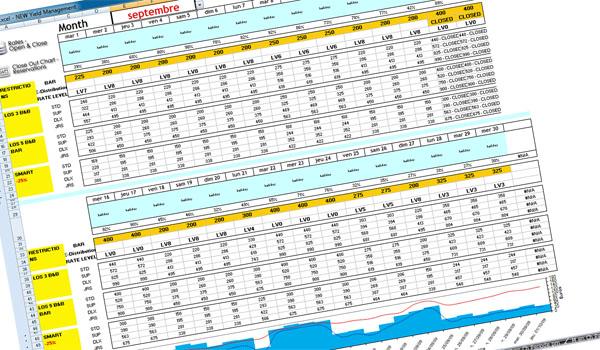 Grille tarifaire présentant la tarification d'un hôtel sur un mois complet avec les niveaux tarifaires, les restrictions de durée de séjour et évènements pouvant avoir un impact sur l'activité de l'hôtel. Ici, le rapport provient de l'Outil yield développé par PMT Hotels