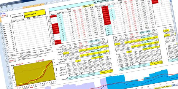 Revenue Management System - RMS - Analyse du portefeuille de reservation d'un hôtel